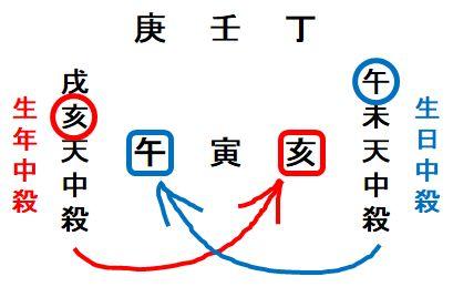 互換中殺(ごかんちゅうさつ)の例