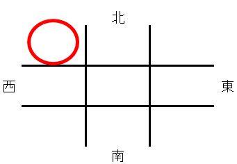算命学:影星法(えいせいほう)の図1