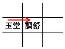 円推局(えんすいきょく)