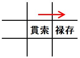 曲財局(きょくざいきょく)