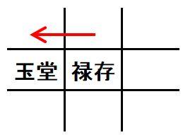 叉財局(しゃざいきょく)