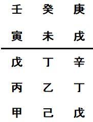 数理法例題1