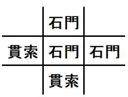 刧局(ごうきょく)
