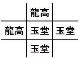 印局(いんきょく)