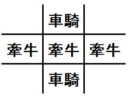 官局(かんきょく)