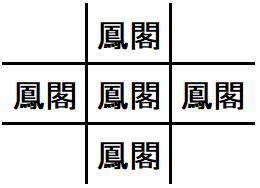 食局(しょっきょく)