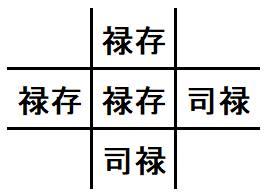 財局(ざいきょく)