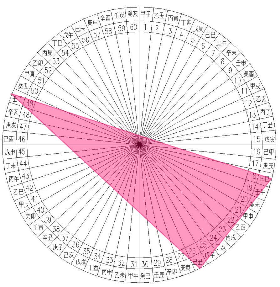 ディートリヒ・フィッシャー=ディースカウの宿命2(宇宙盤)
