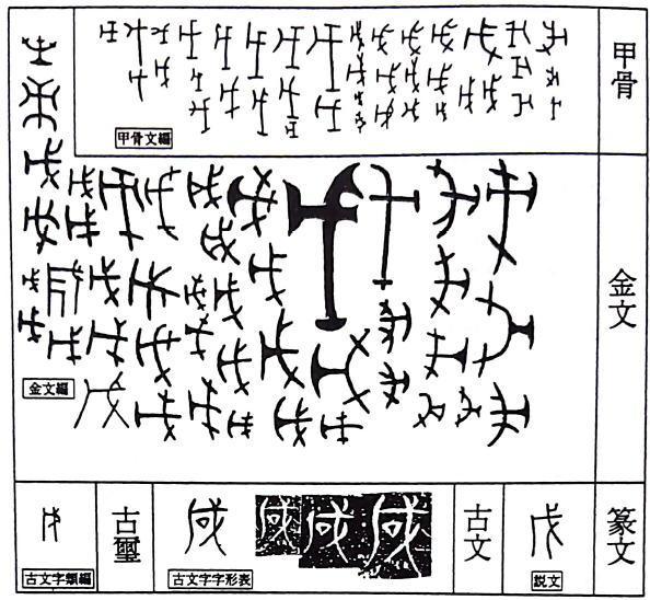 戊の甲骨文字