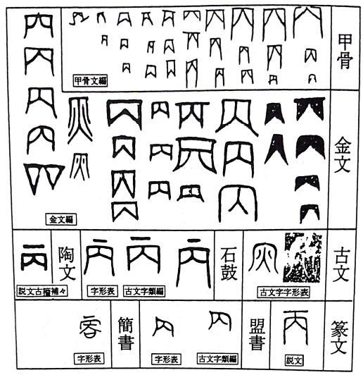 丙の甲骨文字