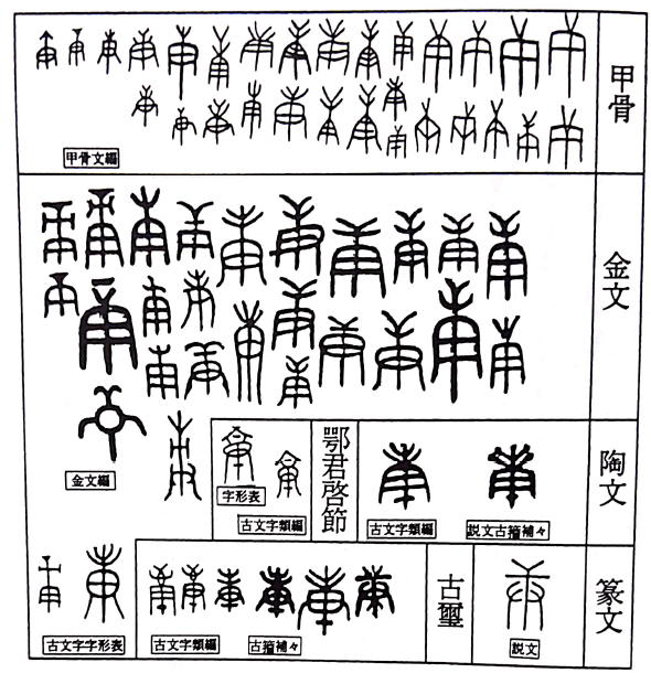 庚の甲骨文字