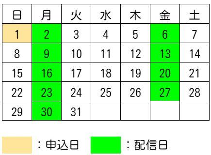 メール配信カレンダー例