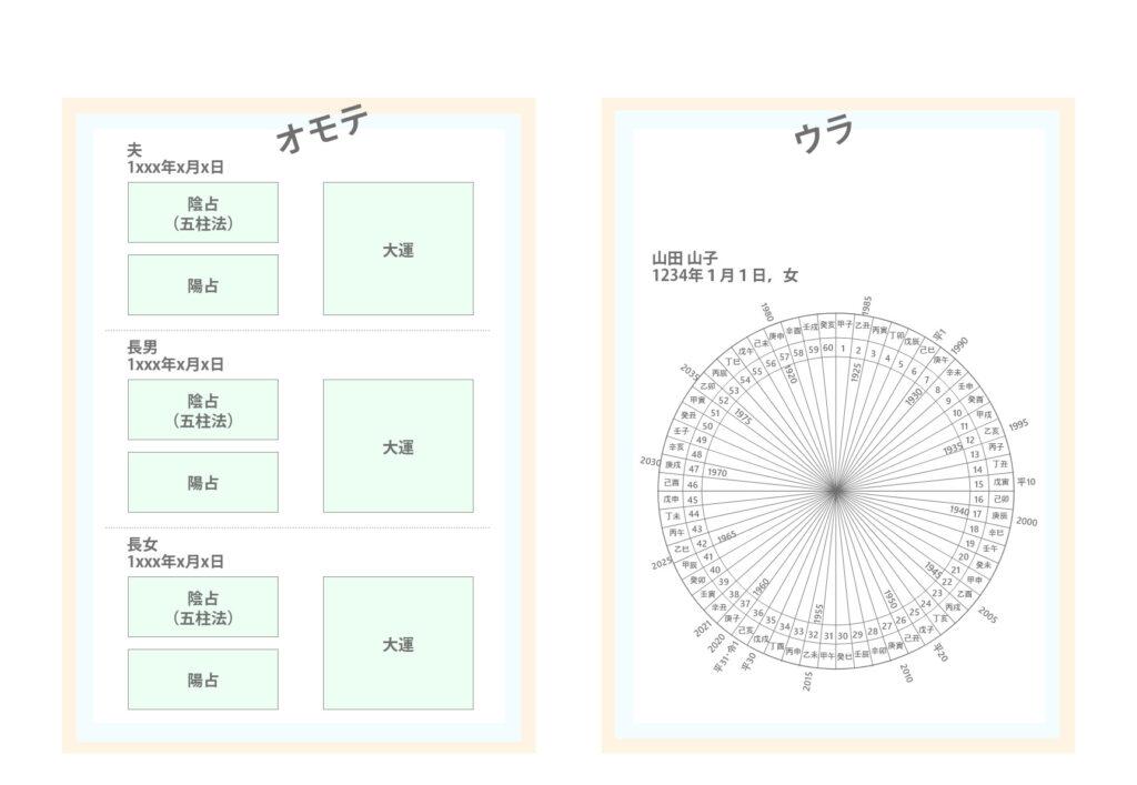 2枚目:(表)家族の宿命 (裏)宇宙盤